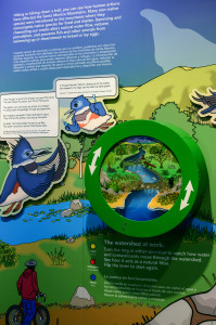 The Watershed at Work Interactive