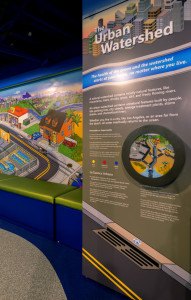 The Urban Watershed Interactive